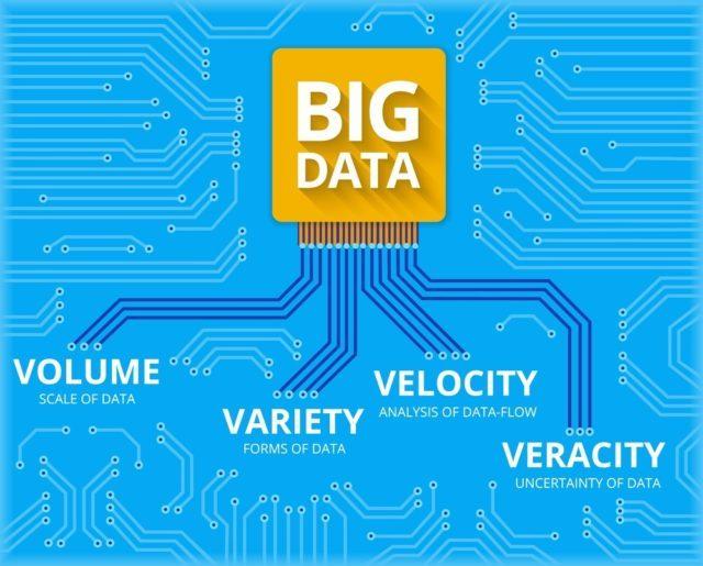 بیگ دیتا - Big Data