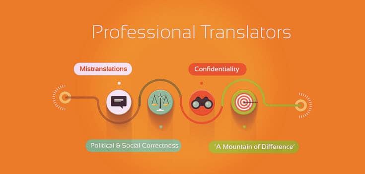 خصوصیات مهم مترجمین متن
