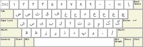 نیم فاصله در متون فارسی