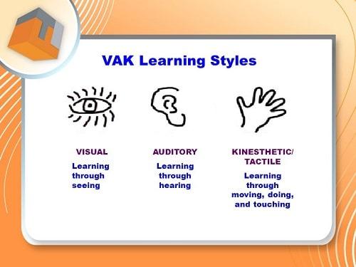 سبک های یادگیری زبان انگلیسی