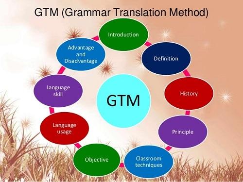 ترجمه تخصصی و تکنیکی